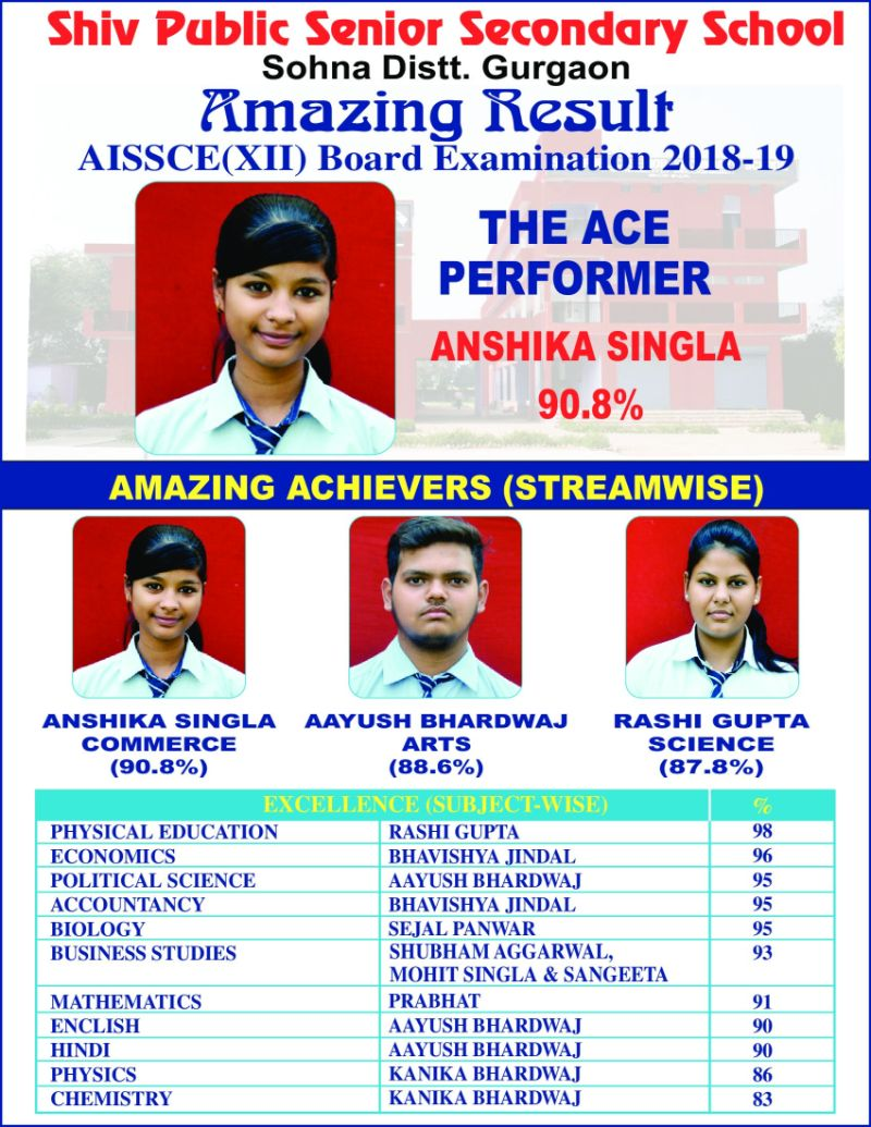 Toppers of Class XII for the 2018-19 session